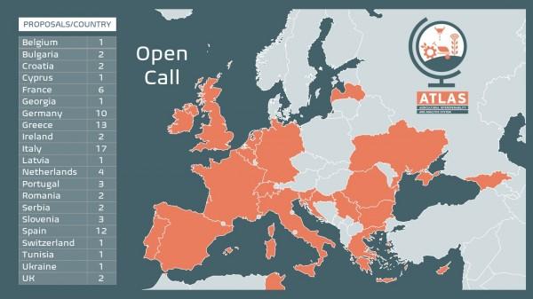 ΑTLAS-open-call-proposals-per-country